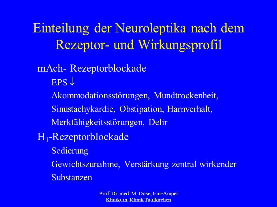 Einteilung der Neuroleptika nach dem Rezeptor- und Wirkungsprofil mAch- Rezeptorblockade EPS  Akommodationsstörungen, Mundtrockenheit, Sinustachykardie, Obstipation, Harnverhalt, Merkfähigkeitsstörungen, Delir H 1 -Rezeptorblockade Sedierung Gewichtszunahme, Verstärkung zentral wirkender Substanzen