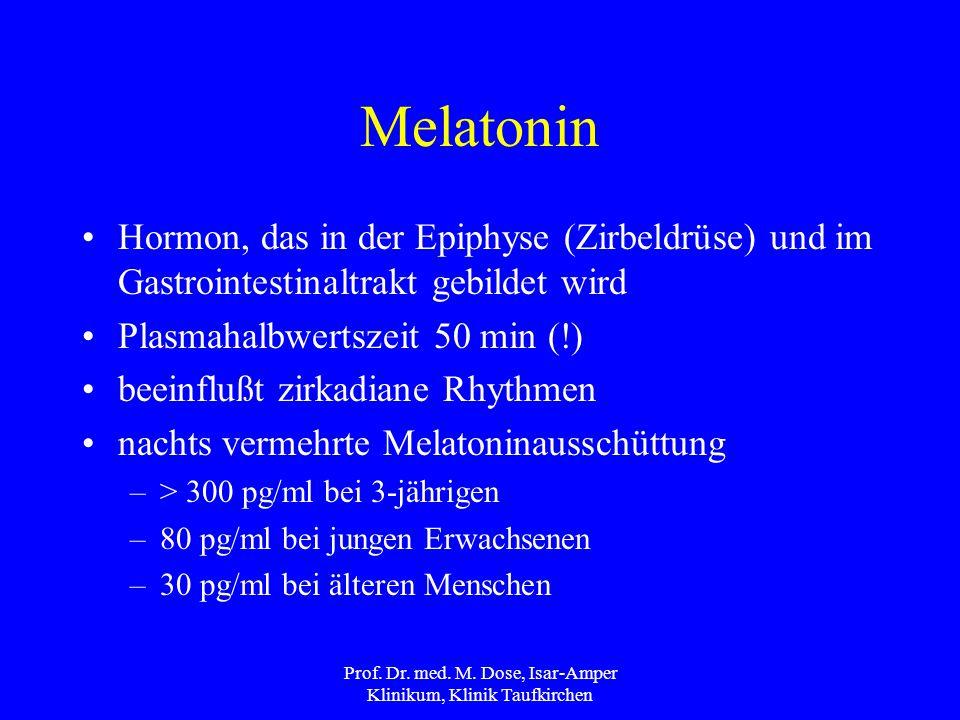 Melatonin Hormon, das in der Epiphyse (Zirbeldrüse) und im Gastrointestinaltrakt gebildet wird Plasmahalbwertszeit 50 min (!) beeinflußt zirkadiane Rhythmen nachts vermehrte Melatoninausschüttung –> 300 pg/ml bei 3-jährigen –80 pg/ml bei jungen Erwachsenen –30 pg/ml bei älteren Menschen