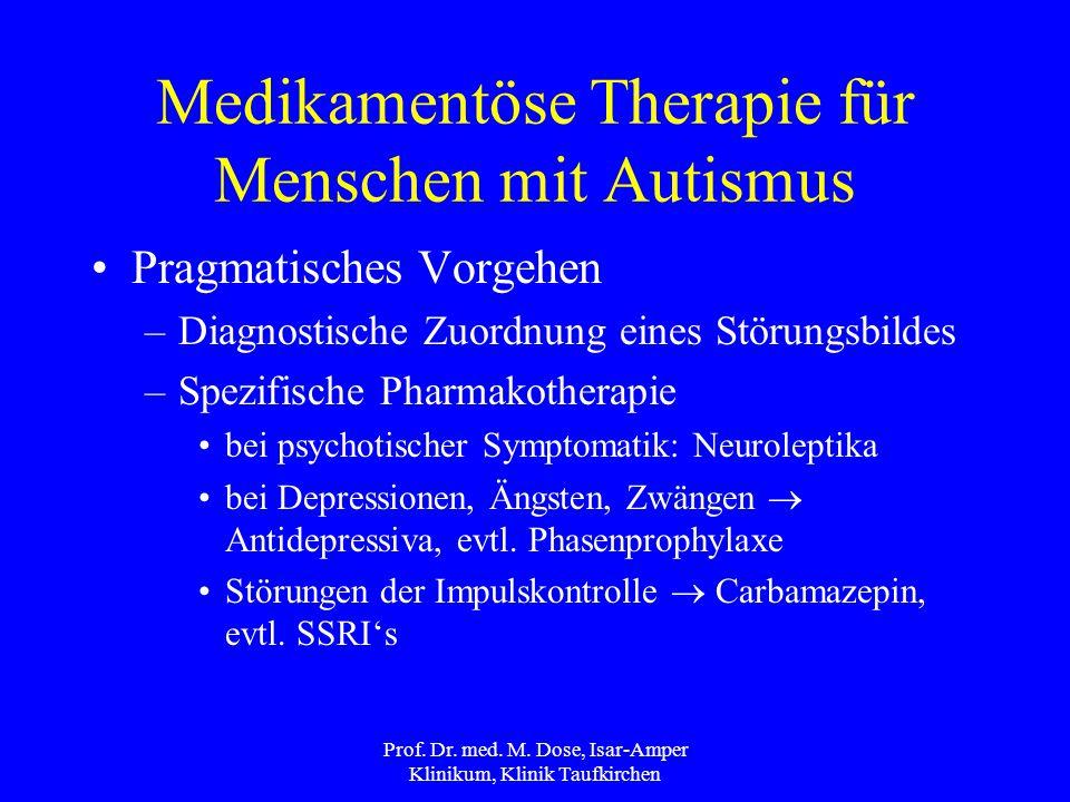 Prof.Dr. med. M.