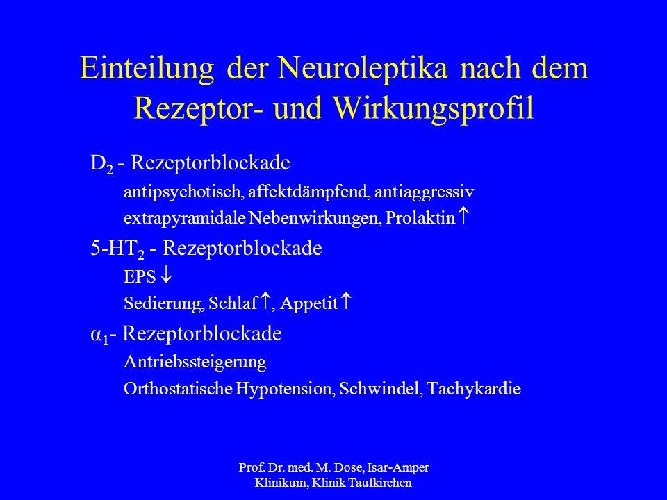 Prof.Dr. med. M. Dose, Isar-Amper Klinikum, Klinik Taufkirchen Was ist zu beachten.