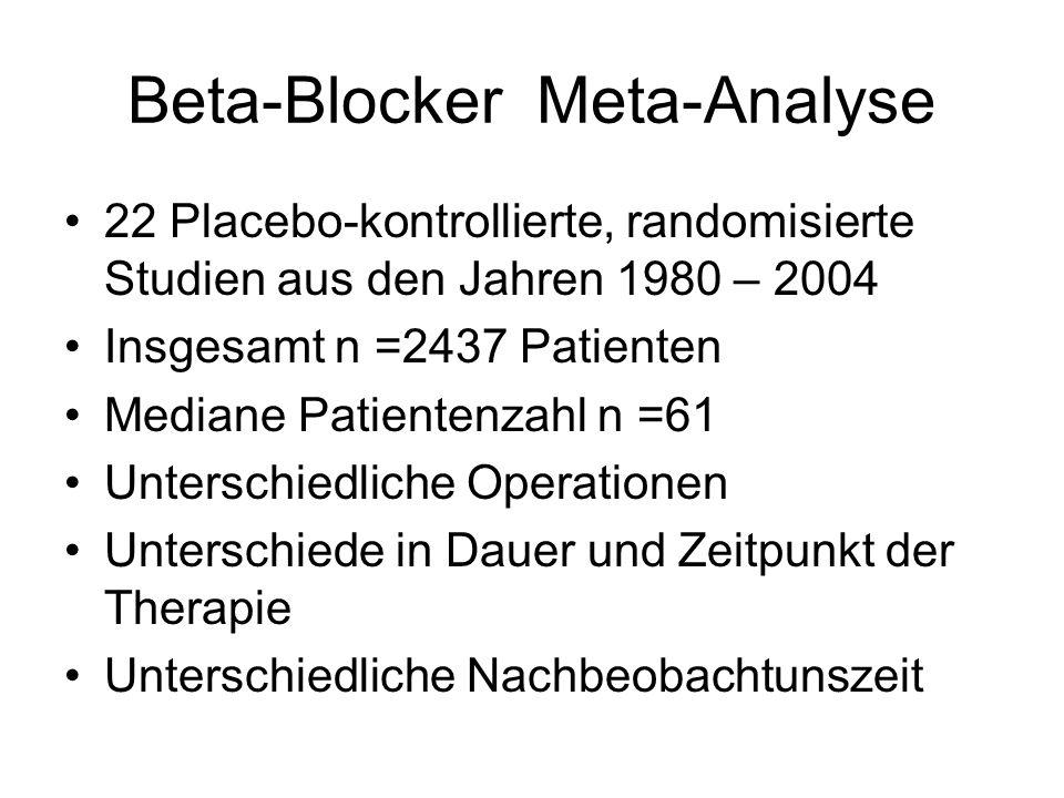 Beta-Blocker Meta-Analyse 22 Placebo-kontrollierte, randomisierte Studien aus den Jahren 1980 – 2004 Insgesamt n =2437 Patienten Mediane Patientenzahl