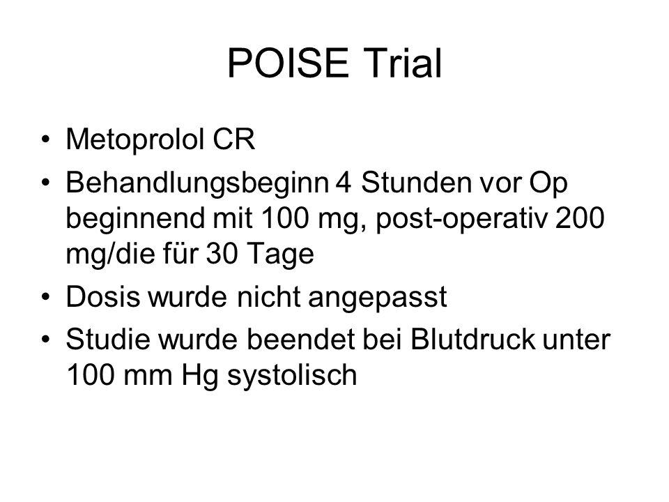 POISE Trial Metoprolol CR Behandlungsbeginn 4 Stunden vor Op beginnend mit 100 mg, post-operativ 200 mg/die für 30 Tage Dosis wurde nicht angepasst St