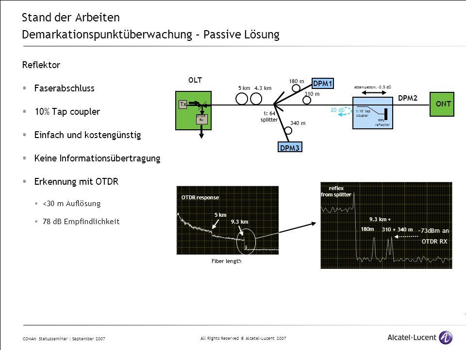 All Rights Reserved © Alcatel-Lucent 2007 COMAN Statusseminar | September 2007 OLT ONT - 20 dB Tx OTDR Rx 1:10 tap coupler 1: 64 splitter 5 km attenuation: - 0.5 dB 99% reflector DPM2 4.3 km 340 m 180 m 310 m Fiber length OTDR response 5 km 9.3 km 9.3 km + 180m 310 + 340 m DPM1 DPM3 reflex from splitter Stand der Arbeiten Demarkationspunktüberwachung – Passive Lösung Reflektor  Faserabschluss  10% Tap coupler  Einfach und kostengünstig  Keine Informationsübertragung  Erkennung mit OTDR  <30 m Auflösung  78 dB Empfindlichkeit - 73dBm an OTDR RX