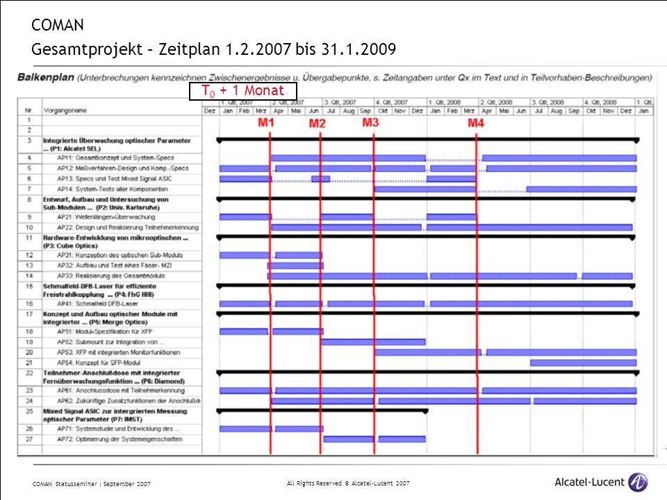 All Rights Reserved © Alcatel-Lucent 2007 COMAN Statusseminar | September 2007 COMAN Gesamtprojekt – Zeitplan 1.2.2007 bis 31.1.2009 T 0 + 1 Monat