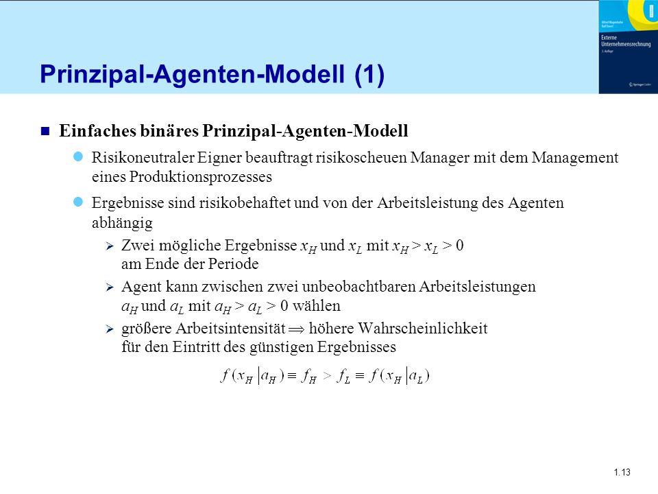 1.13 Prinzipal-Agenten-Modell (1) n Einfaches binäres Prinzipal-Agenten-Modell Risikoneutraler Eigner beauftragt risikoscheuen Manager mit dem Managem