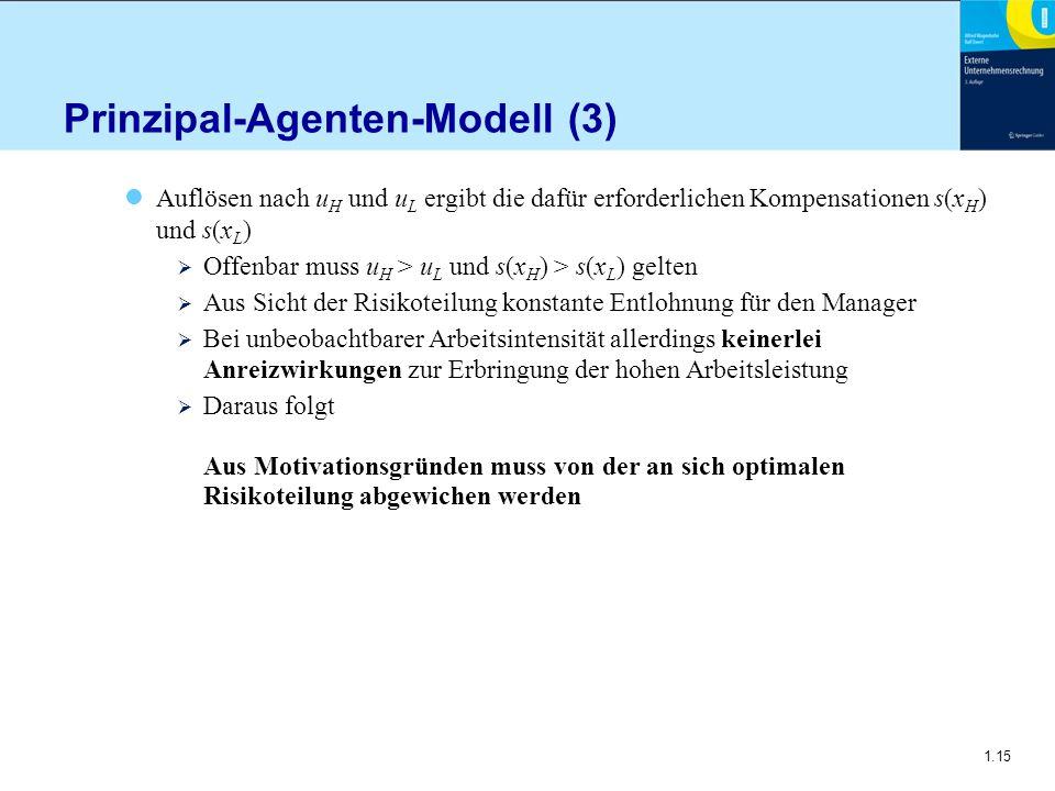 1.15 Prinzipal-Agenten-Modell (3) Auflösen nach u H und u L ergibt die dafür erforderlichen Kompensationen s(x H ) und s(x L )  Offenbar muss u H > u