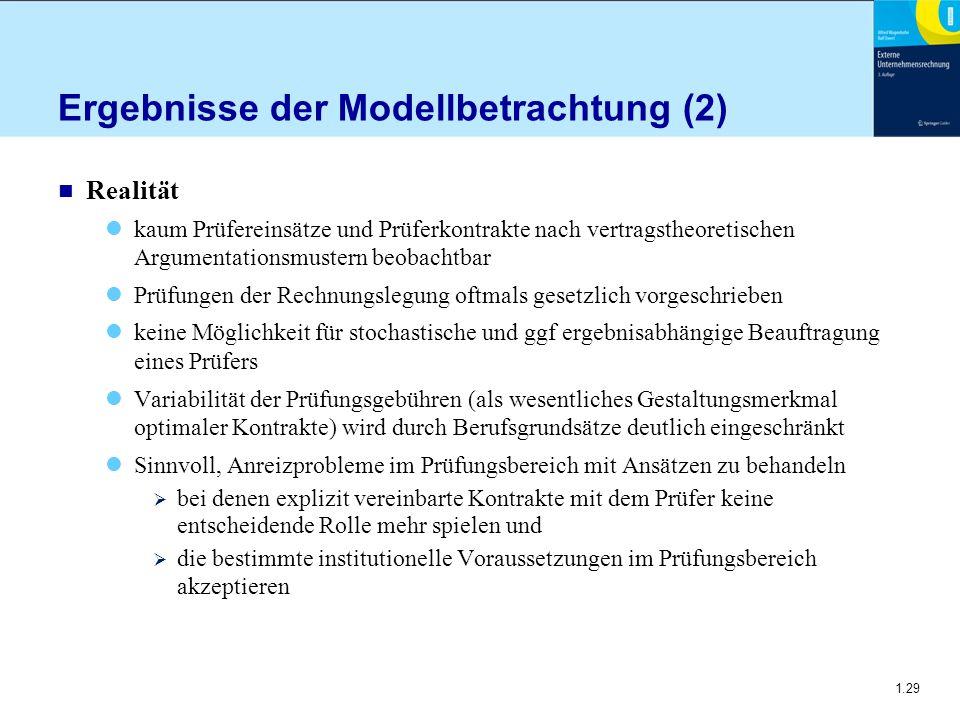 1.29 Ergebnisse der Modellbetrachtung (2) n Realität kaum Prüfereinsätze und Prüferkontrakte nach vertragstheoretischen Argumentationsmustern beobacht
