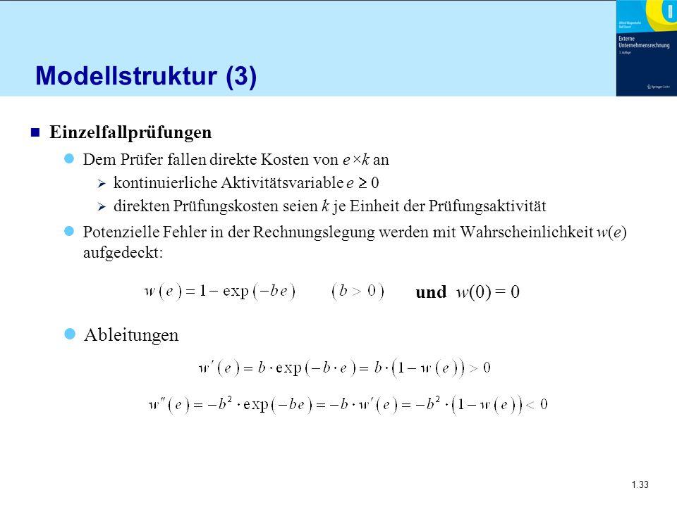 1.33 Modellstruktur (3) n Einzelfallprüfungen Dem Prüfer fallen direkte Kosten von e×k an  kontinuierliche Aktivitätsvariable e  0  direkten Prüfun