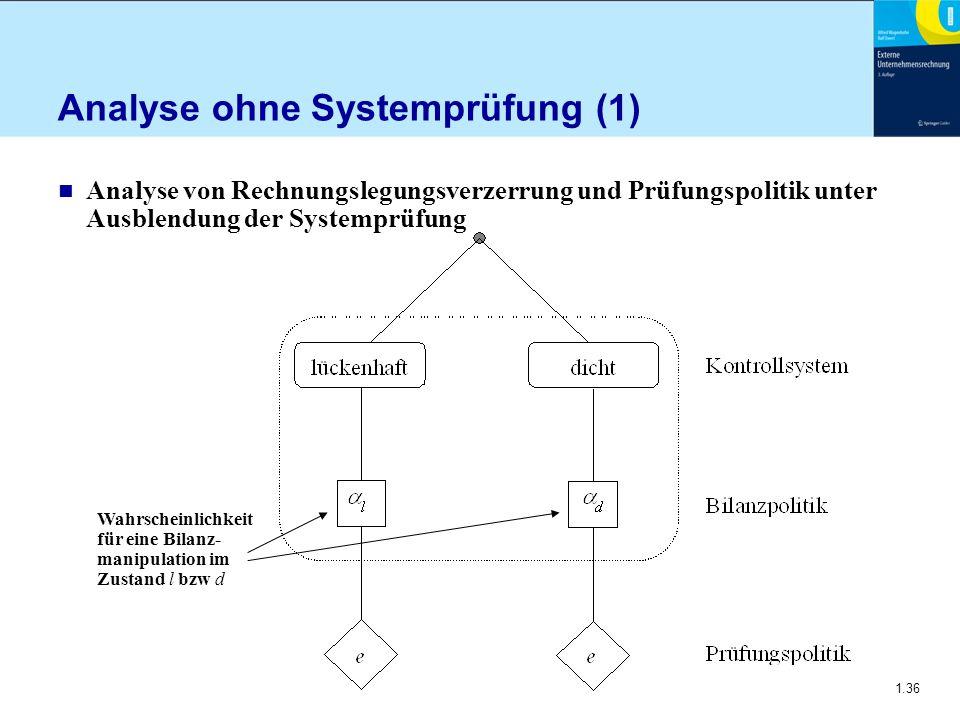 1.36 Analyse ohne Systemprüfung (1) n Analyse von Rechnungslegungsverzerrung und Prüfungspolitik unter Ausblendung der Systemprüfung Wahrscheinlichkei