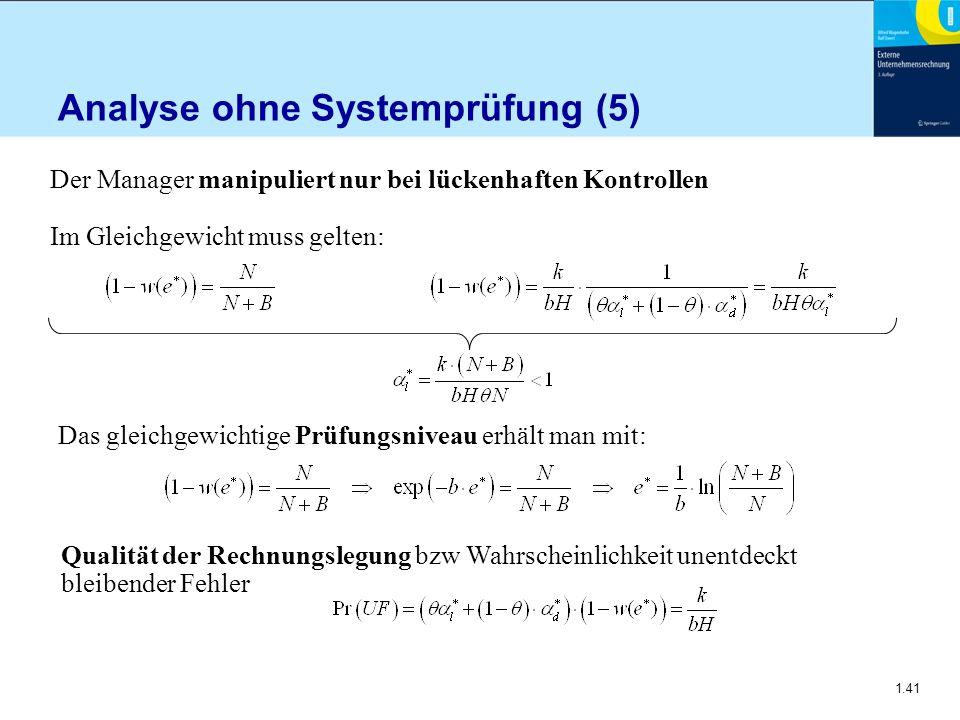 1.41 Analyse ohne Systemprüfung (5) Der Manager manipuliert nur bei lückenhaften Kontrollen Im Gleichgewicht muss gelten: Das gleichgewichtige Prüfung