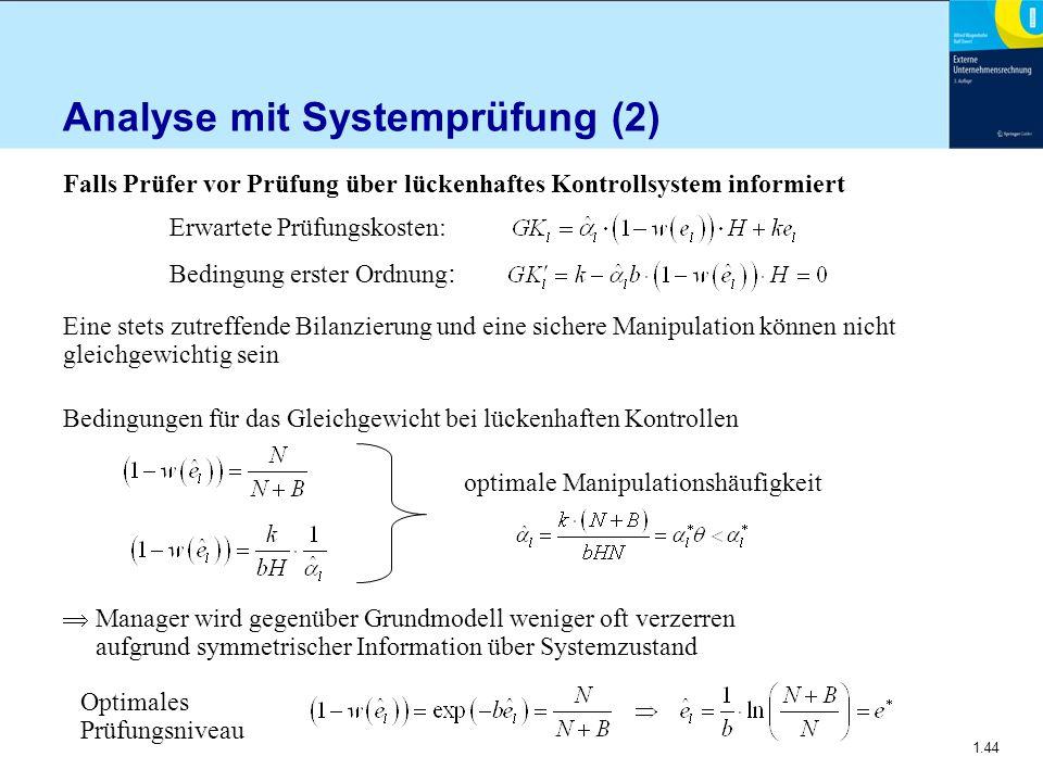 1.44 Analyse mit Systemprüfung (2) Falls Prüfer vor Prüfung über lückenhaftes Kontrollsystem informiert Erwartete Prüfungskosten: Bedingung erster Ord
