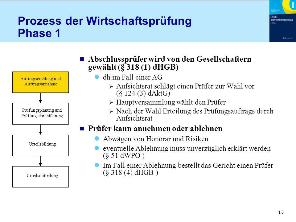 1.6 Prozess der Wirtschaftsprüfung Phase 1 n Abschlussprüfer wird von den Gesellschaftern gewählt (§ 318 (1) dHGB) dh im Fall einer AG  Aufsichtsrat