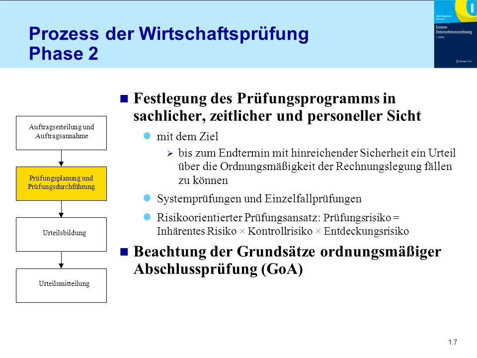 1.7 Prozess der Wirtschaftsprüfung Phase 2 n Festlegung des Prüfungsprogramms in sachlicher, zeitlicher und personeller Sicht mit dem Ziel  bis zum E
