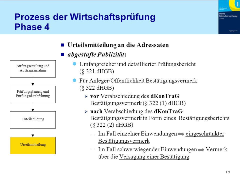 1.9 Prozess der Wirtschaftsprüfung Phase 4 n Urteilsmitteilung an die Adressaten n abgestufte Publizität: Umfangreicher und detaillierter Prüfungsberi