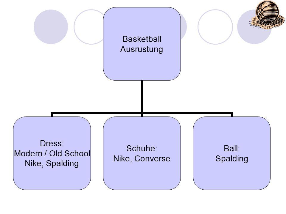Basketball Ausrüstung Dress: Modern / Old School Nike, Spalding Schuhe: Nike, Converse Ball: Spalding