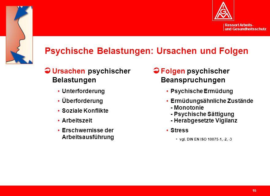Ressort Arbeits- und Gesundheitsschutz 15 Psychische Belastungen: Ursachen und Folgen Ursachen psychischer Belastungen Unterforderung Überforderung So