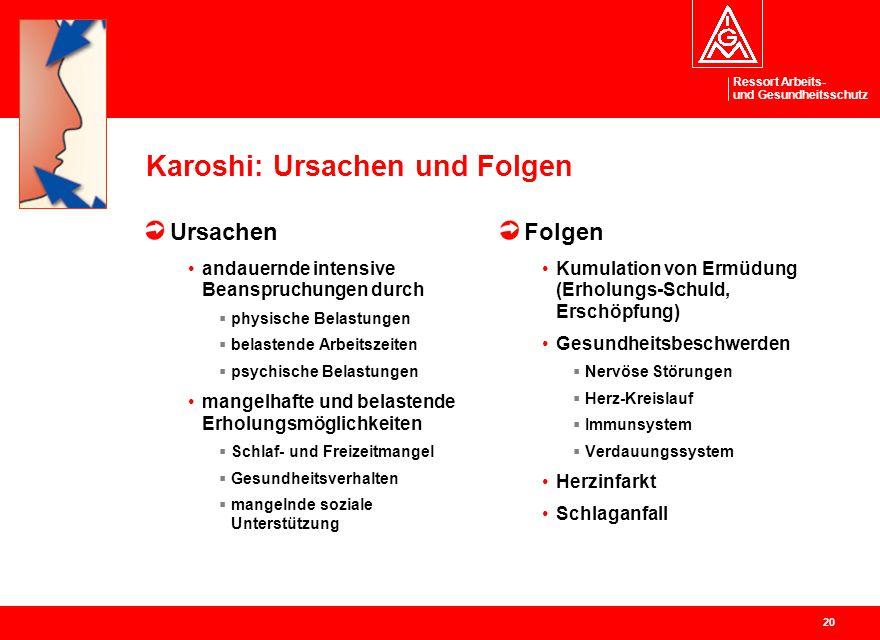 Ressort Arbeits- und Gesundheitsschutz 20 Karoshi: Ursachen und Folgen Ursachen andauernde intensive Beanspruchungen durch  physische Belastungen  b