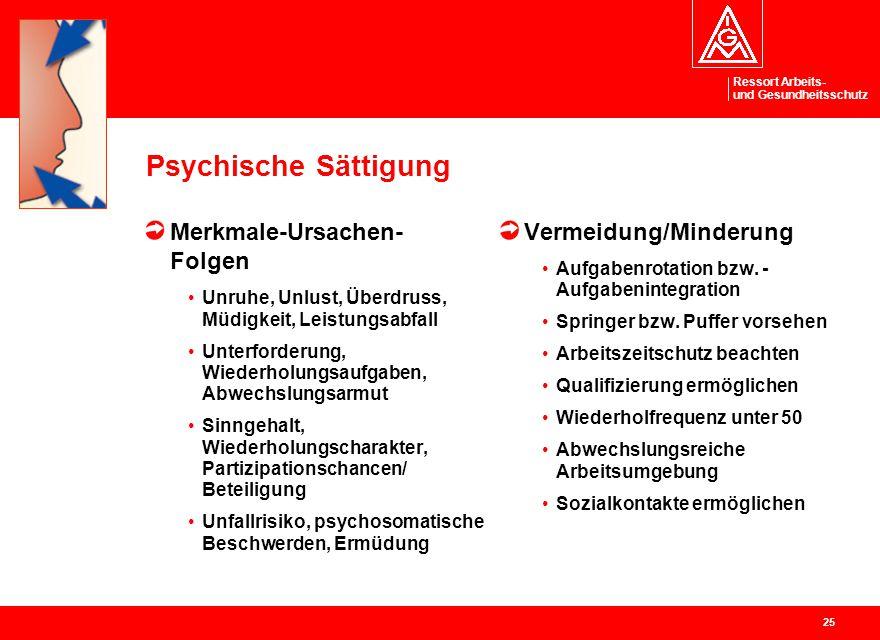 Ressort Arbeits- und Gesundheitsschutz 25 Psychische Sättigung Merkmale-Ursachen- Folgen Unruhe, Unlust, Überdruss, Müdigkeit, Leistungsabfall Unterfo