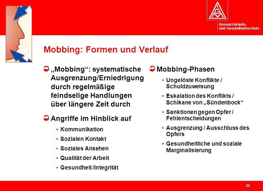 """Ressort Arbeits- und Gesundheitsschutz 29 Mobbing: Formen und Verlauf """"Mobbing"""": systematische Ausgrenzung/Erniedrigung durch regelmäßige feindselige"""