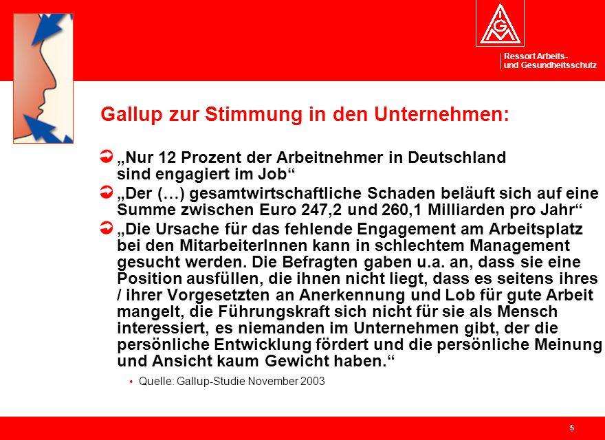 """Ressort Arbeits- und Gesundheitsschutz 5 Gallup zur Stimmung in den Unternehmen: """"Nur 12 Prozent der Arbeitnehmer in Deutschland sind engagiert im Job"""