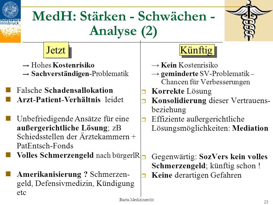Barta:Medizinrecht 25 MedH: Stärken - Schwächen - Analyse (2) → Kein Kostenrisiko → geminderte SV-Problematik – Chancen für Verbesserungen  Korrekte