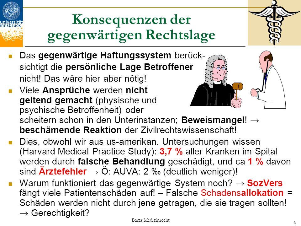 Barta:Medizinrecht 27 http://www.uibk.ac.at/zivilrecht/mitarbeiter/barta/ Hier findet sich ein ausgearbeiteter Gesetzesvorschlag ….