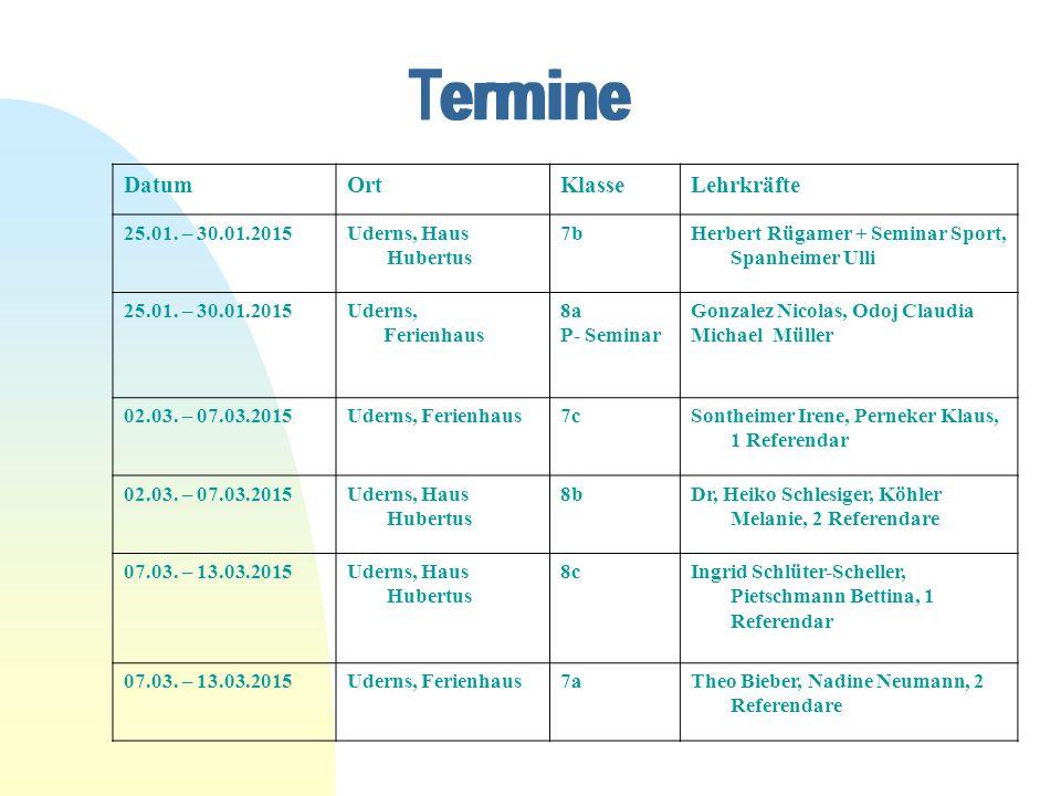 Termine DatumOrtKlasseLehrkräfte 25.01. – 30.01.2015Uderns, Haus Hubertus 7bHerbert Rügamer + Seminar Sport, Spanheimer Ulli 25.01. – 30.01.2015Uderns