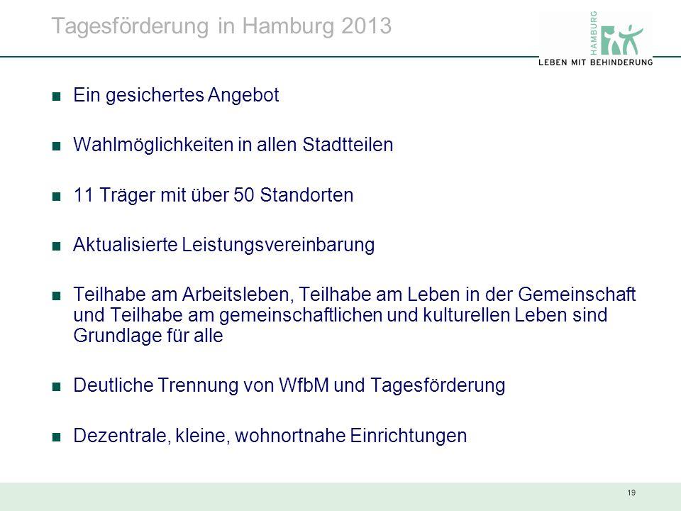 19 Tagesförderung in Hamburg 2013 Ein gesichertes Angebot Wahlmöglichkeiten in allen Stadtteilen 11 Träger mit über 50 Standorten Aktualisierte Leistu