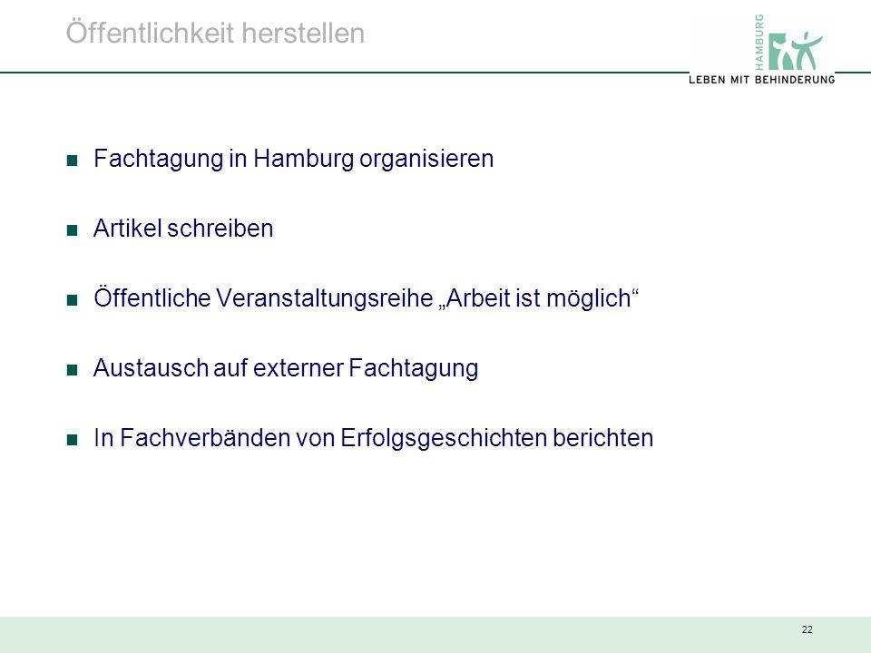 """22 Öffentlichkeit herstellen Fachtagung in Hamburg organisieren Artikel schreiben Öffentliche Veranstaltungsreihe """"Arbeit ist möglich"""" Austausch auf e"""
