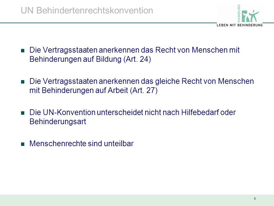 8 UN Behindertenrechtskonvention Die Vertragsstaaten anerkennen das Recht von Menschen mit Behinderungen auf Bildung (Art. 24) Die Vertragsstaaten ane