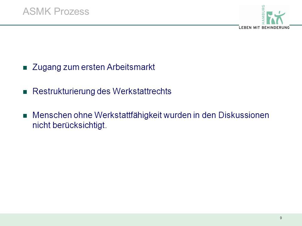 9 ASMK Prozess Zugang zum ersten Arbeitsmarkt Restrukturierung des Werkstattrechts Menschen ohne Werkstattfähigkeit wurden in den Diskussionen nicht b
