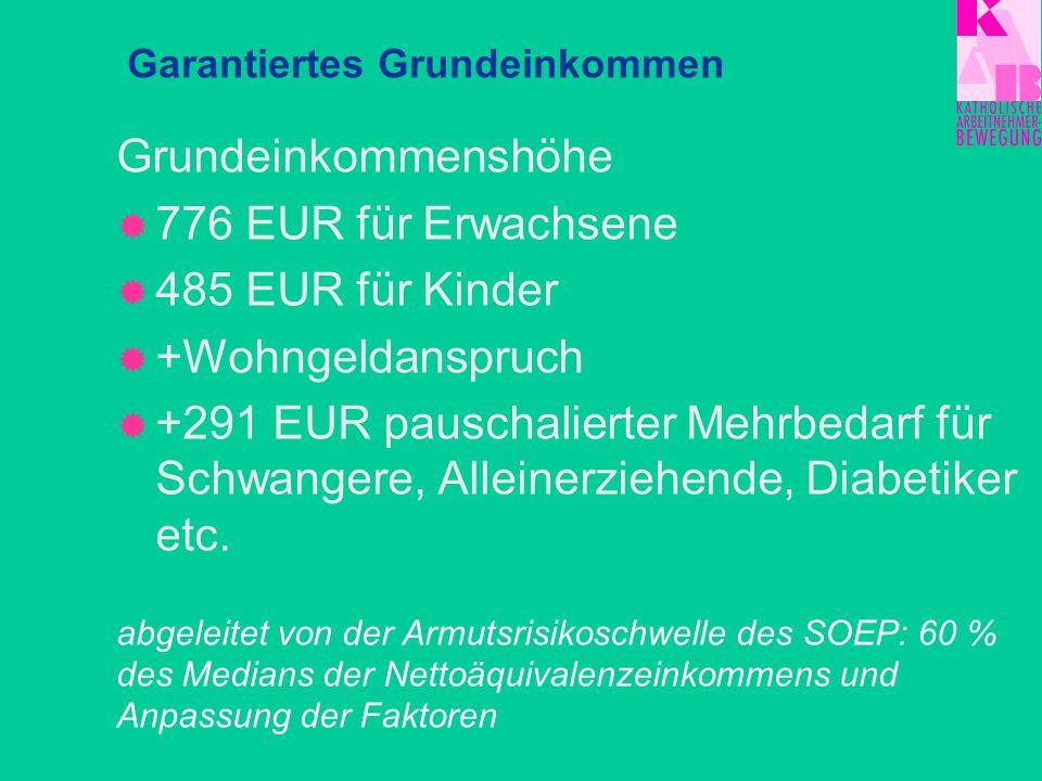 Grundeinkommenshöhe  776 EUR für Erwachsene  485 EUR für Kinder  +Wohngeldanspruch  +291 EUR pauschalierter Mehrbedarf für Schwangere, Alleinerzie