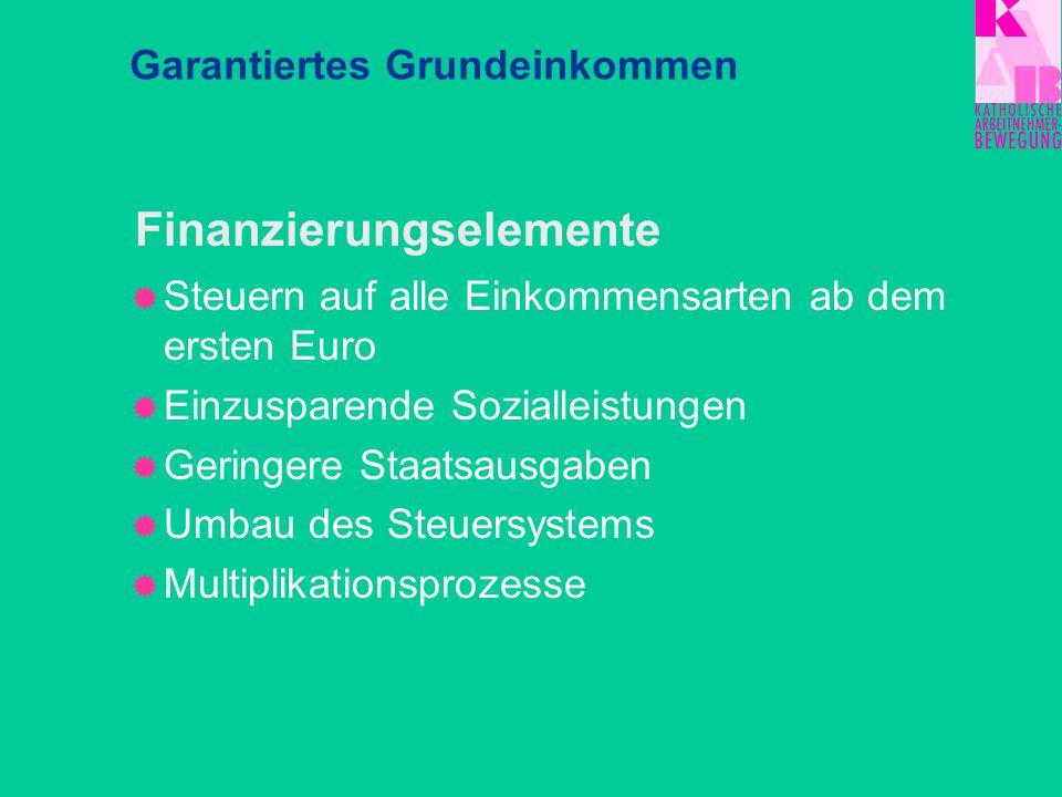 Finanzierungselemente   Steuern auf alle Einkommensarten ab dem ersten Euro   Einzusparende Sozialleistungen   Geringere Staatsausgaben   Umba