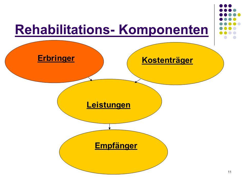 11 Rehabilitations- Komponenten Erbringer Kostenträger Leistungen Empfänger