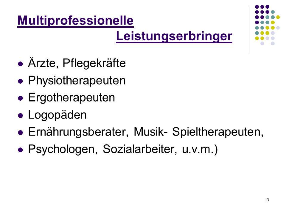 13 Multiprofessionelle Leistungserbringer Ärzte, Pflegekräfte Physiotherapeuten Ergotherapeuten Logopäden Ernährungsberater, Musik- Spieltherapeuten,