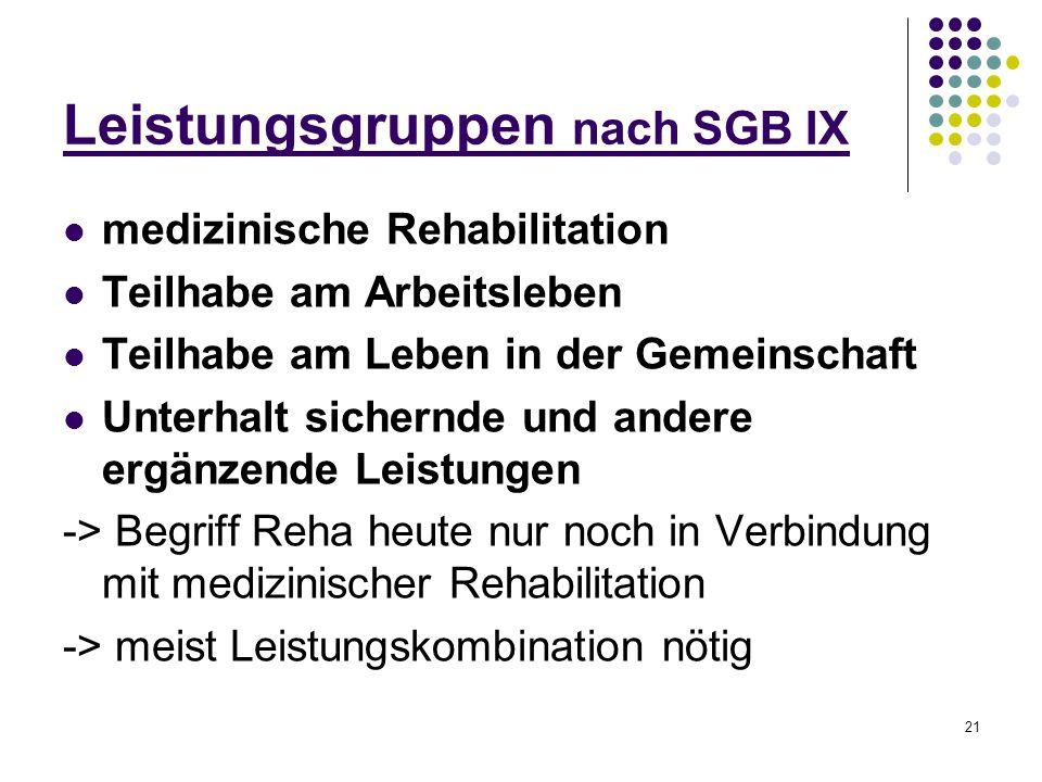 21 Leistungsgruppen nach SGB IX medizinische Rehabilitation Teilhabe am Arbeitsleben Teilhabe am Leben in der Gemeinschaft Unterhalt sichernde und and
