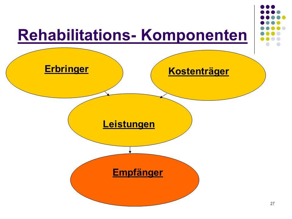 27 Rehabilitations- Komponenten Erbringer Kostenträger Leistungen Empfänger