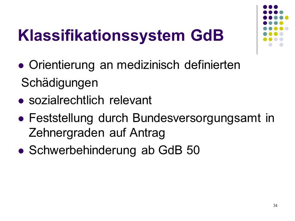 34 Klassifikationssystem GdB Orientierung an medizinisch definierten Schädigungen sozialrechtlich relevant Feststellung durch Bundesversorgungsamt in