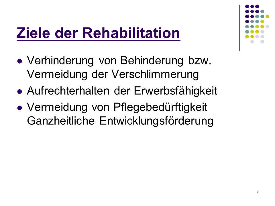 8 Ziele der Rehabilitation Verhinderung von Behinderung bzw. Vermeidung der Verschlimmerung Aufrechterhalten der Erwerbsfähigkeit Vermeidung von Pfleg