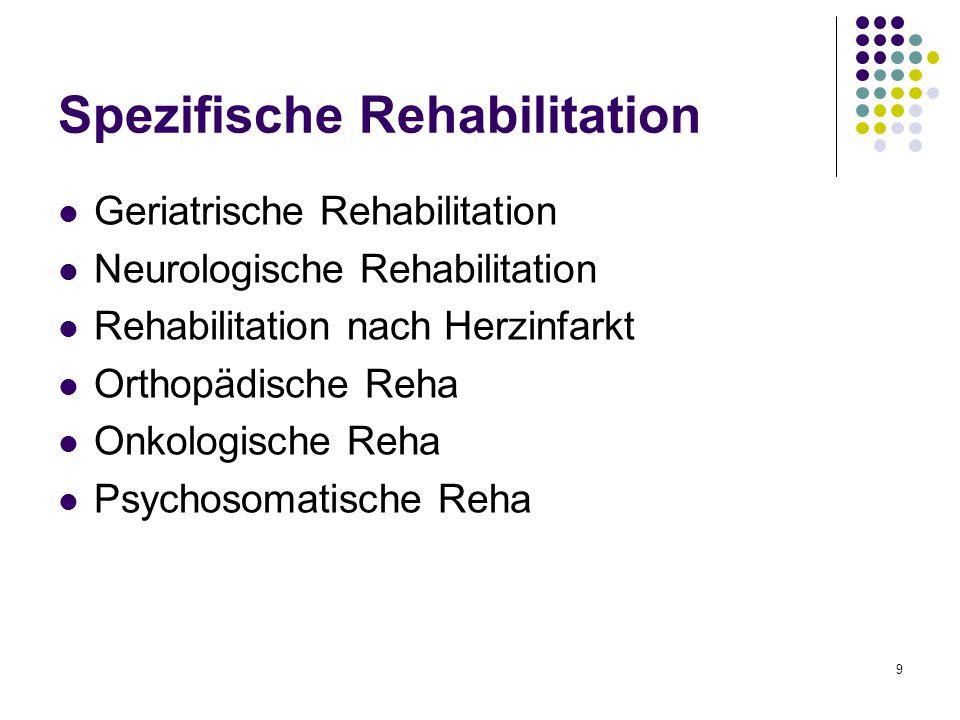 9 Spezifische Rehabilitation Geriatrische Rehabilitation Neurologische Rehabilitation Rehabilitation nach Herzinfarkt Orthopädische Reha Onkologische