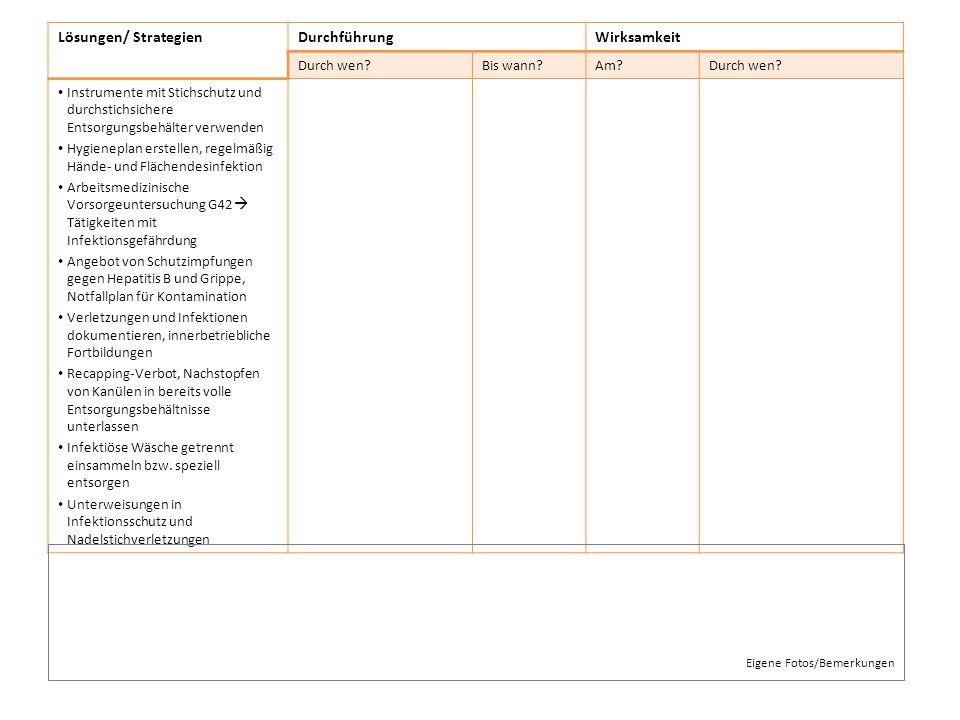 Lösungen/ StrategienDurchführungWirksamkeit Durch wen?Bis wann?Am?Durch wen? Instrumente mit Stichschutz und durchstichsichere Entsorgungsbehälter ver