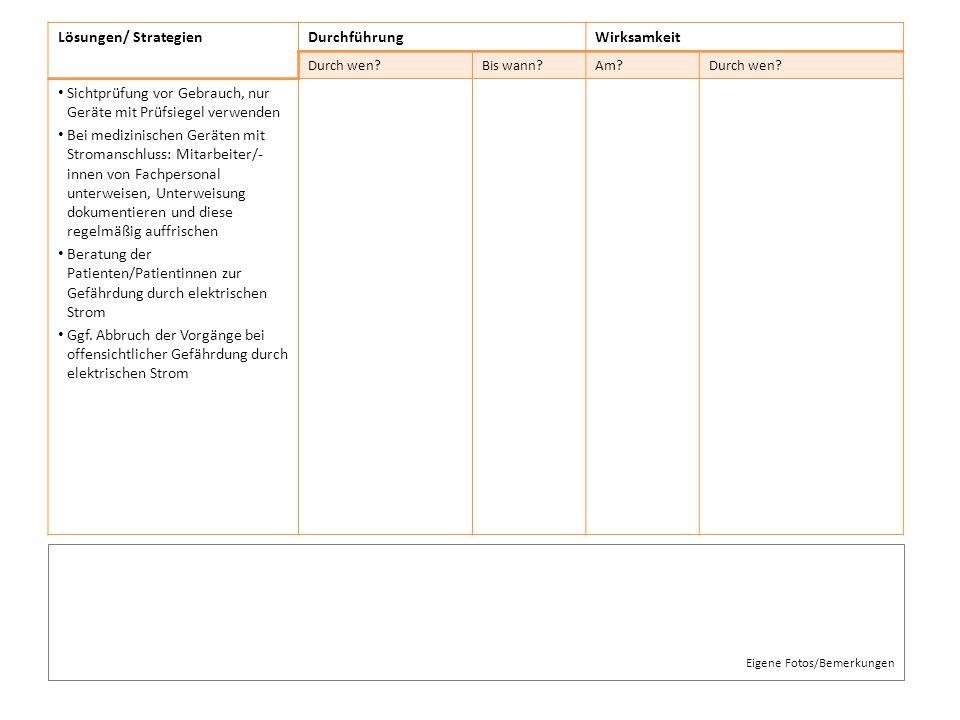 Lösungen/ StrategienDurchführungWirksamkeit Durch wen?Bis wann?Am?Durch wen? Sichtprüfung vor Gebrauch, nur Geräte mit Prüfsiegel verwenden Bei medizi