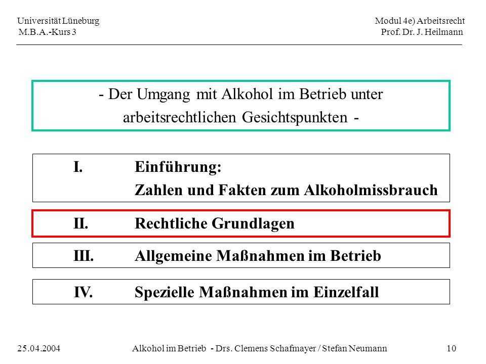 Universität Lüneburg Modul 4e) Arbeitsrecht M.B.A.-Kurs 3 Prof. Dr. J. Heilmann 10Alkohol im Betrieb - Drs. Clemens Schafmayer / Stefan Neumann25.04.2