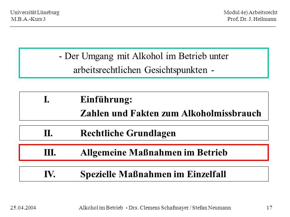 Universität Lüneburg Modul 4e) Arbeitsrecht M.B.A.-Kurs 3 Prof. Dr. J. Heilmann 17Alkohol im Betrieb - Drs. Clemens Schafmayer / Stefan Neumann25.04.2
