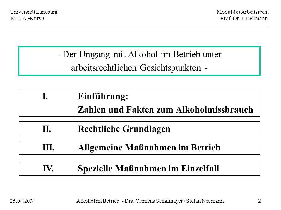 Universität Lüneburg Modul 4e) Arbeitsrecht M.B.A.-Kurs 3 Prof. Dr. J. Heilmann 2Alkohol im Betrieb - Drs. Clemens Schafmayer / Stefan Neumann25.04.20