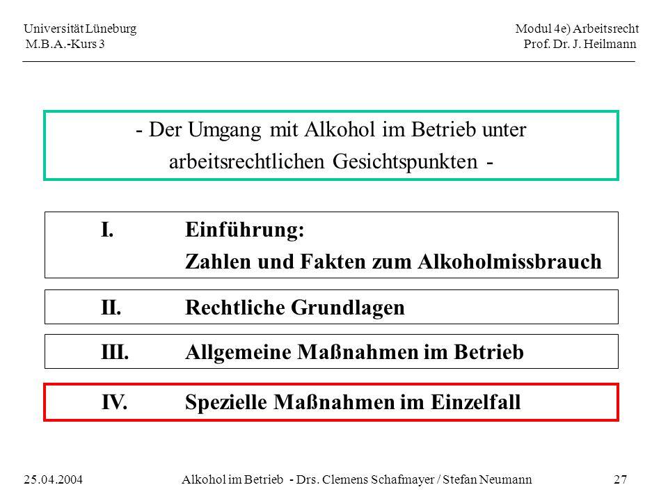 Universität Lüneburg Modul 4e) Arbeitsrecht M.B.A.-Kurs 3 Prof. Dr. J. Heilmann 27Alkohol im Betrieb - Drs. Clemens Schafmayer / Stefan Neumann25.04.2