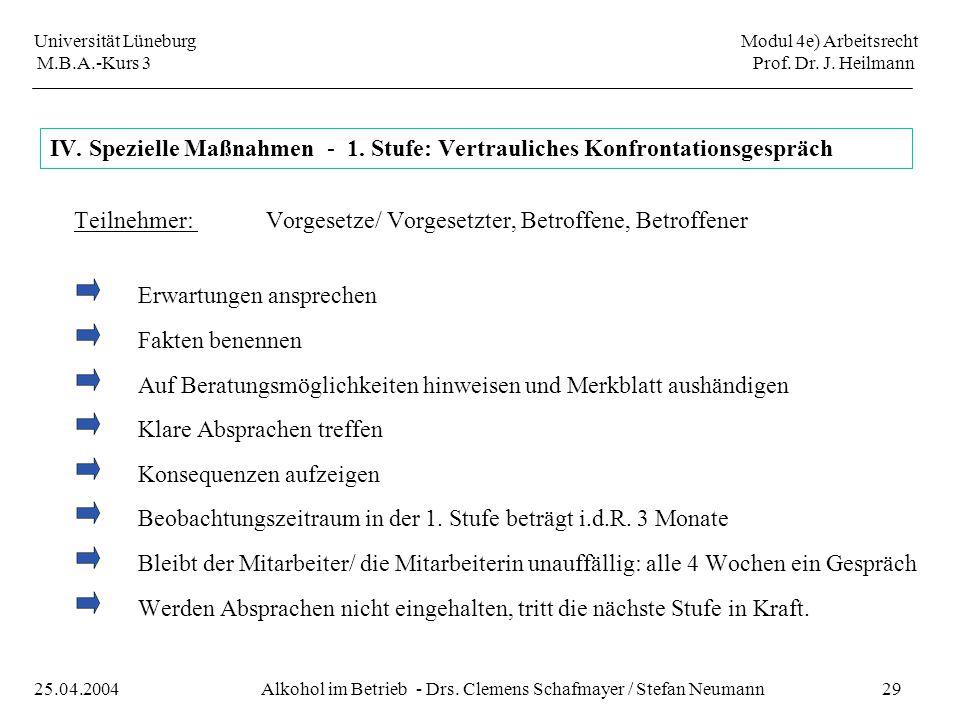 Universität Lüneburg Modul 4e) Arbeitsrecht M.B.A.-Kurs 3 Prof. Dr. J. Heilmann 29Alkohol im Betrieb - Drs. Clemens Schafmayer / Stefan Neumann25.04.2