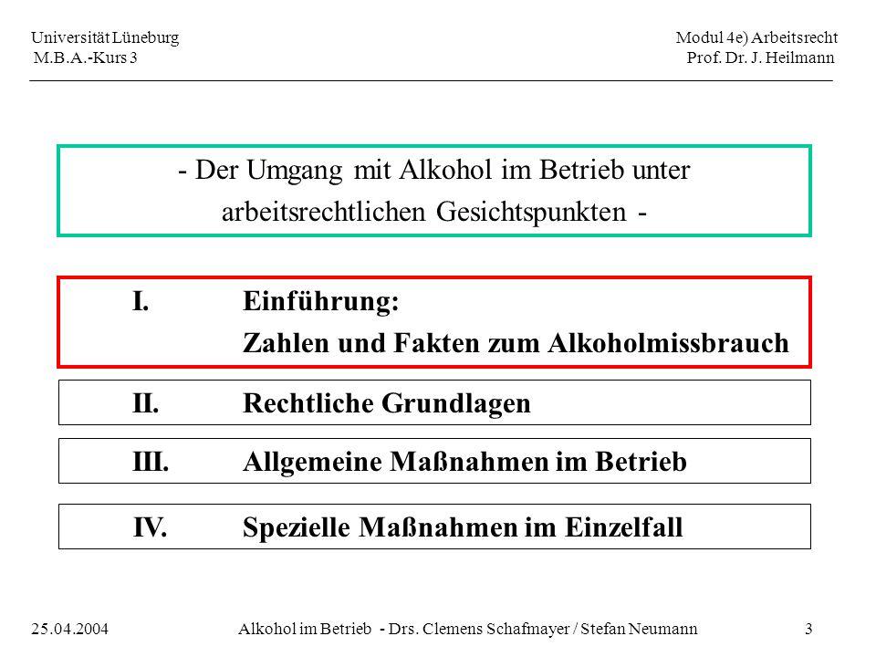 Universität Lüneburg Modul 4e) Arbeitsrecht M.B.A.-Kurs 3 Prof. Dr. J. Heilmann 3Alkohol im Betrieb - Drs. Clemens Schafmayer / Stefan Neumann25.04.20