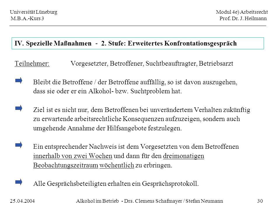 Universität Lüneburg Modul 4e) Arbeitsrecht M.B.A.-Kurs 3 Prof. Dr. J. Heilmann 30Alkohol im Betrieb - Drs. Clemens Schafmayer / Stefan Neumann25.04.2