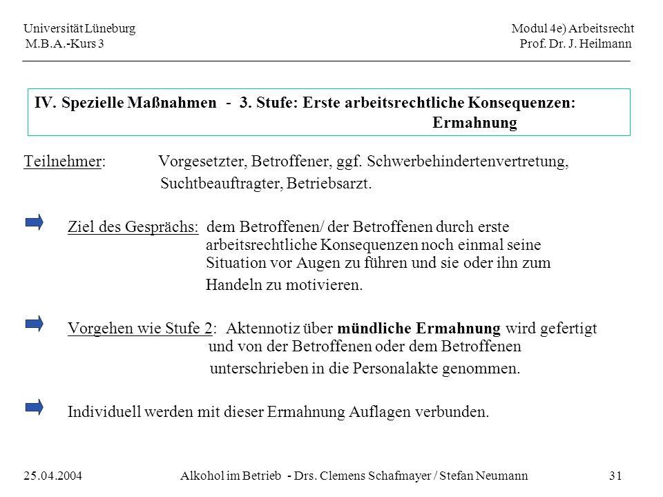 Universität Lüneburg Modul 4e) Arbeitsrecht M.B.A.-Kurs 3 Prof. Dr. J. Heilmann 31Alkohol im Betrieb - Drs. Clemens Schafmayer / Stefan Neumann25.04.2